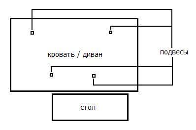 Схема размещения подвесов для ламп
